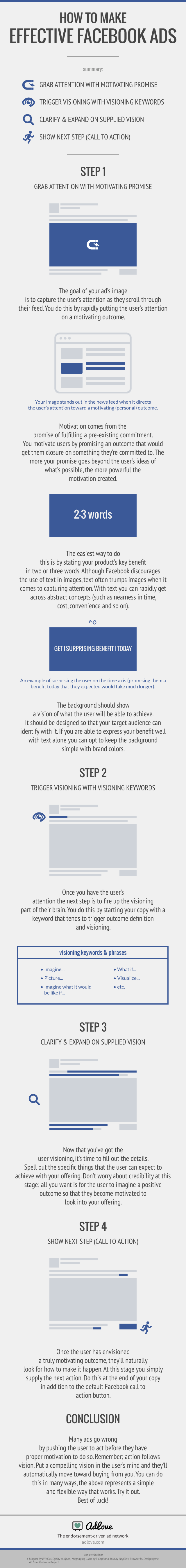 Effective Facebook ads infographic